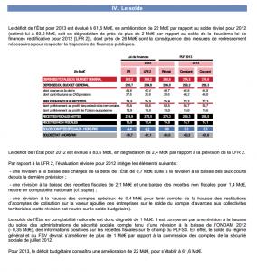 Page 23 du projet de loi de finance 2013